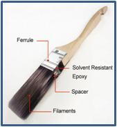 Attamark paint brushes